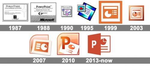 Histoire logo Powerpoint