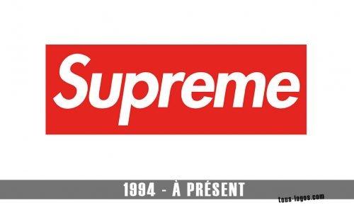 Histoire logo Supreme