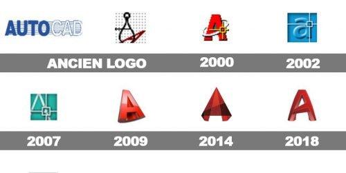 Histoire logo Autocad