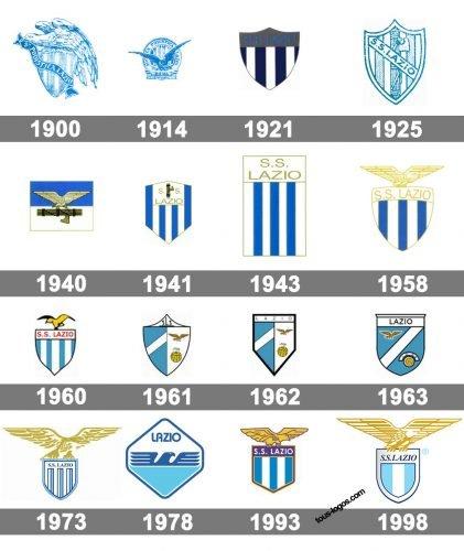Histoire logo Lazio Rome