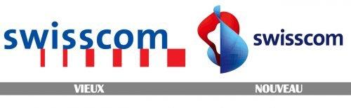 Histoire logo Swisscom
