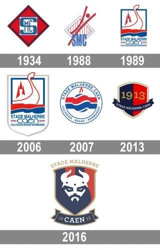 Histoire logo Caen