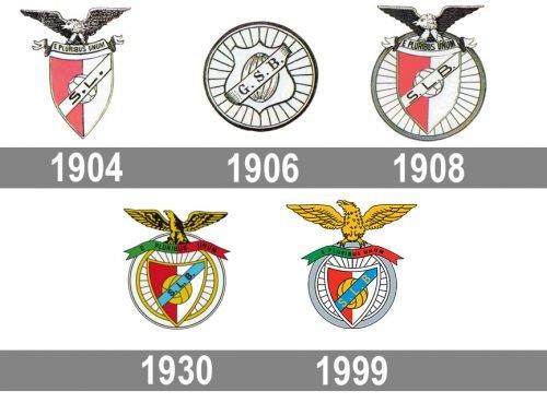 Benfica Logo histoire