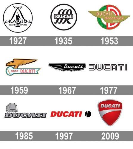Ducati logo histoire