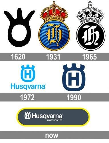 Husqvarna Logo histoire
