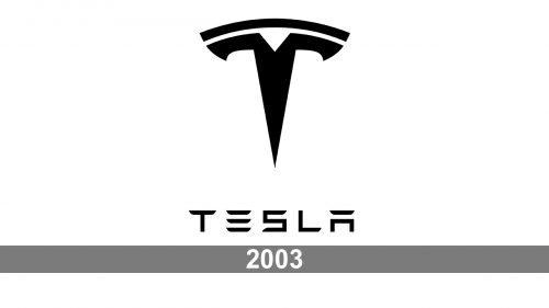Tesla logo histoire