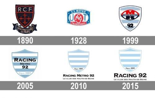 Racing 92 Logo histoire