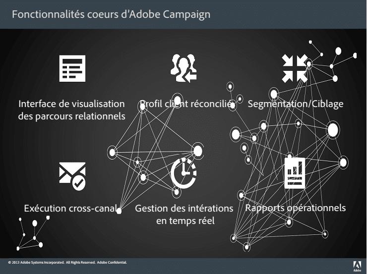 AdobeCampaign