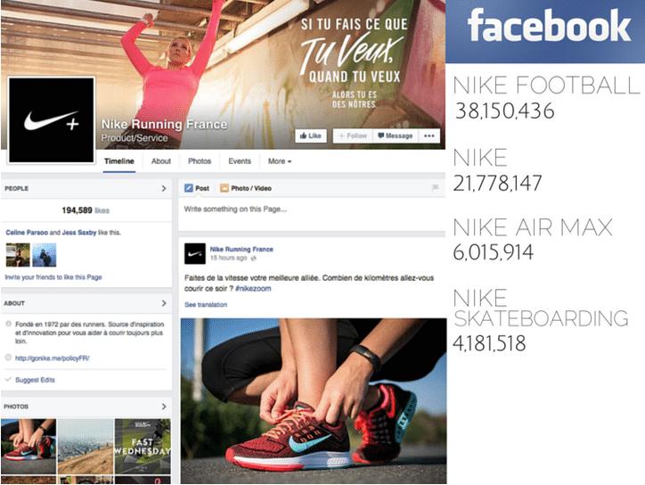 Social media: page facebook Nike