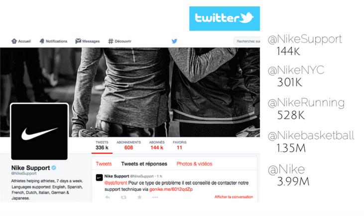 Social media: compte Twitter Nike