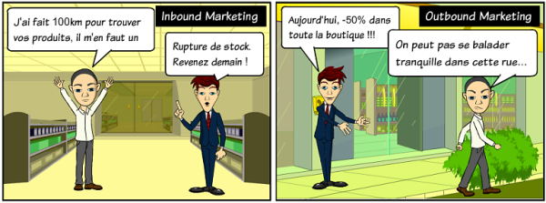 Inbound ou Outbound Marketing