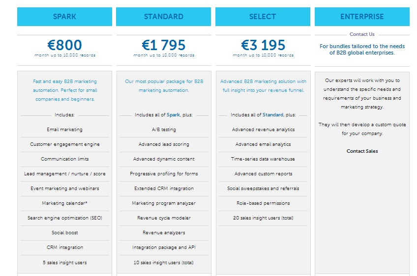 Test - pricing page n°1